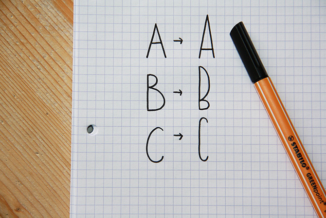 handletteren handschrift omvormen