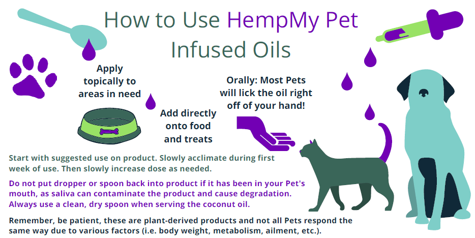 How to Use HempMy Pet