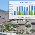 A Microcosm of the Henderson Real Estate Market