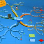 Mindmapping software updates herfst 2012