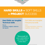 Hard & Soft Skills in Balance for Project Success