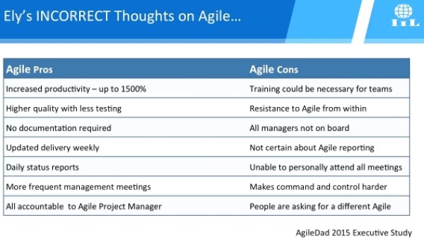 incorrect agile thoughts