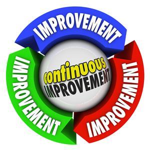 School Improvement Plan Overview