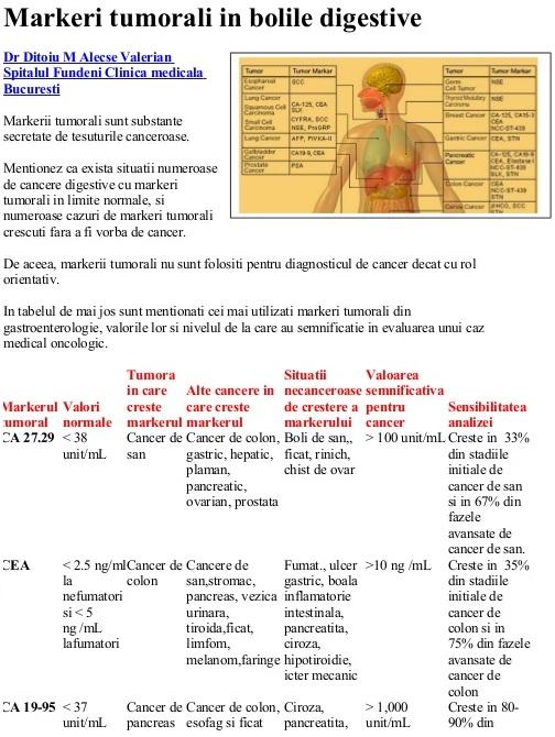 markeri tumorali colon