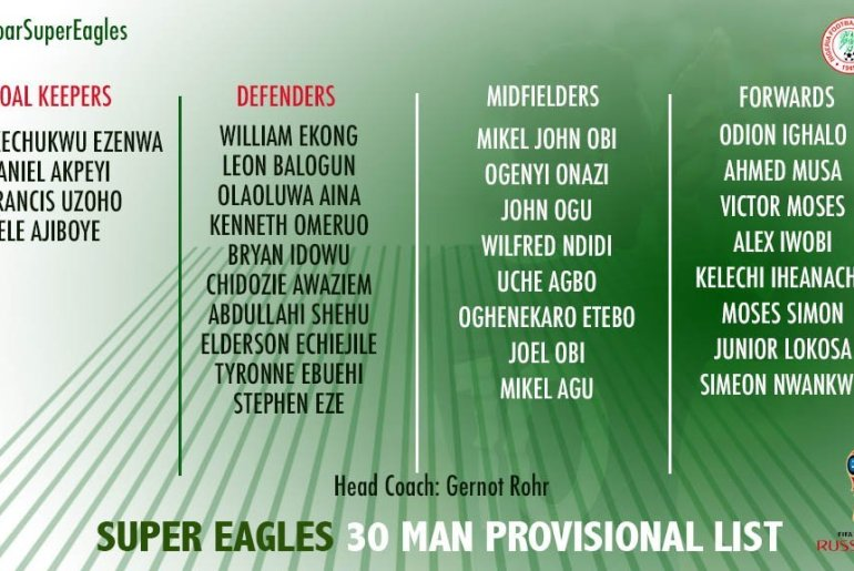 Super Eagles Provisional Squad List for 2018 World Cup