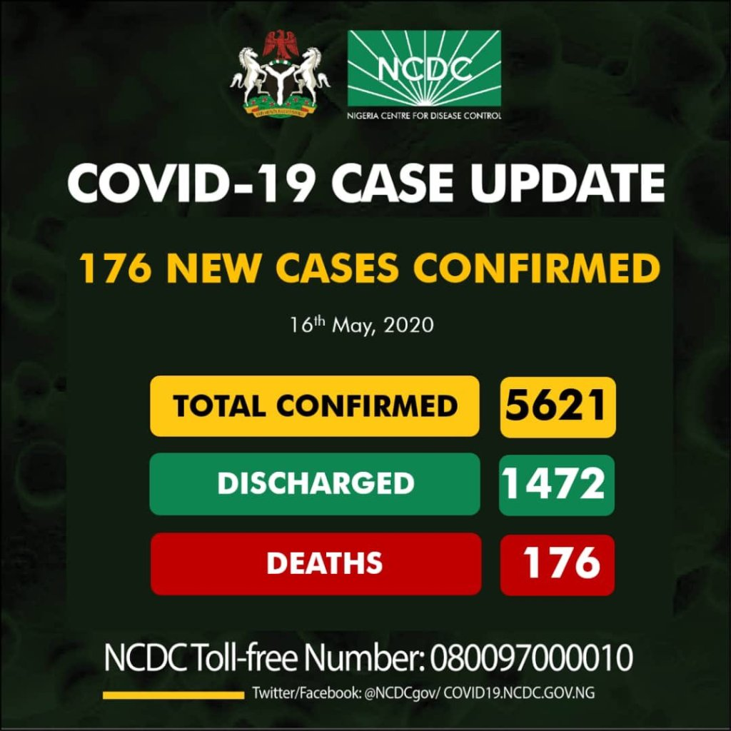 BREAKING: NCDC announces 176 new COVID-19 cases, Total now 5621