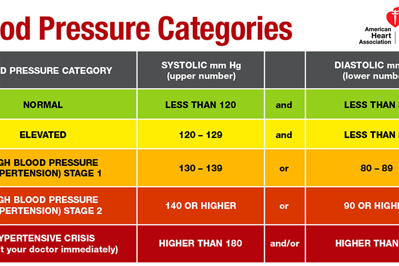 What You Don T Know About High Blood Pressure Can Kill You