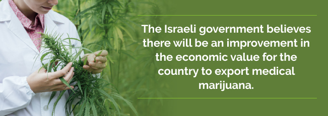 marijuana economic value