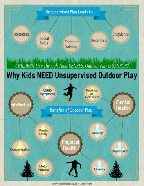benefits of outdoor play