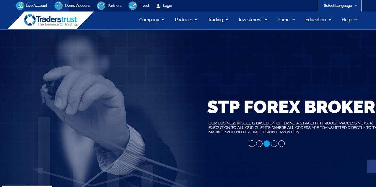 Best forex brokers for us traders
