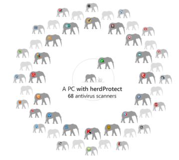 herddiagram_right HerdProtect - Ücretsiz Virüs Temizleme Programı