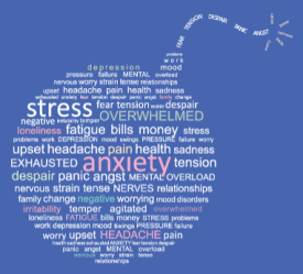 Words associated with anxiety
