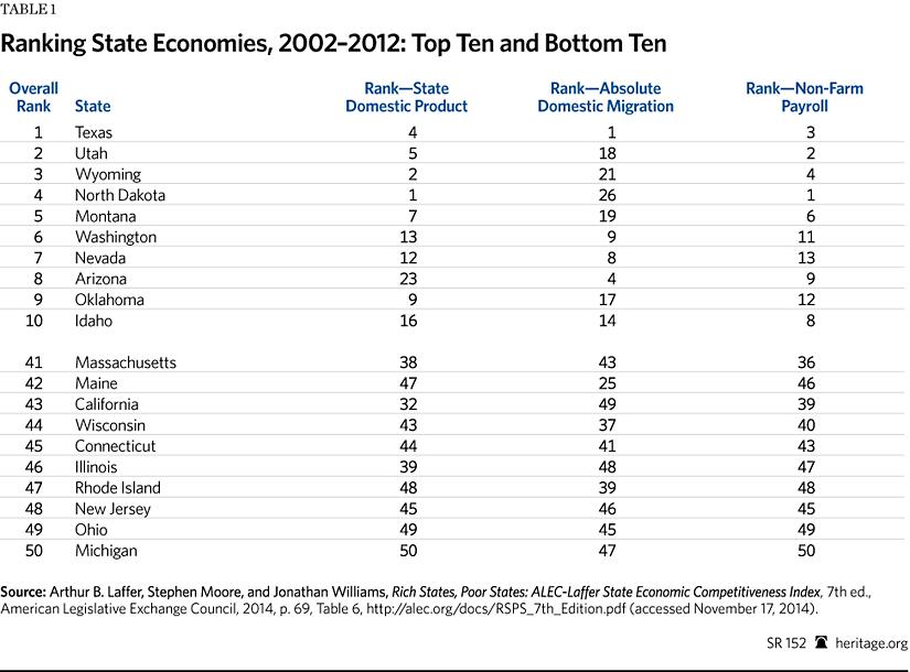 Estate Tax Vs Capital Gains Tax