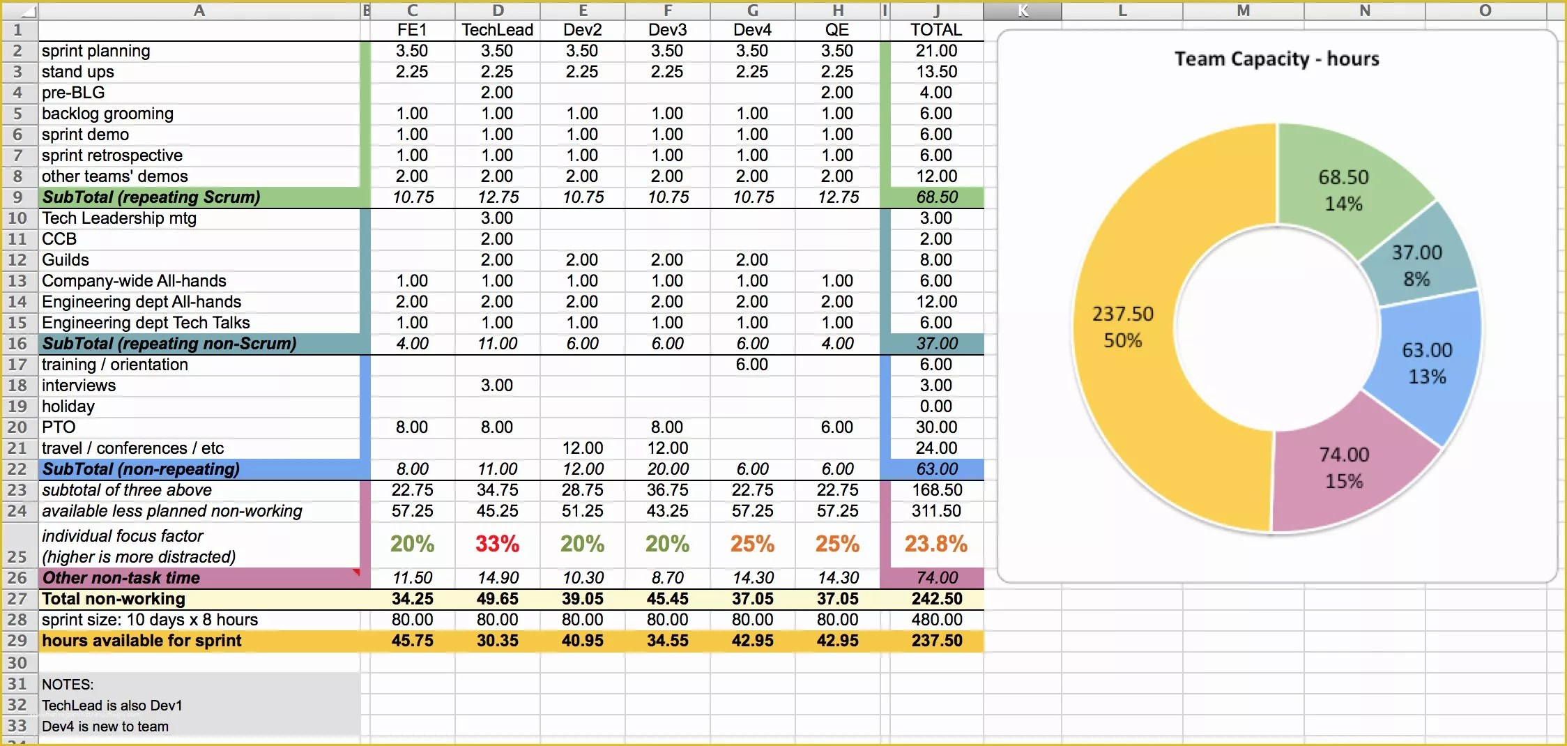 Free Excel Employee Capacity Planning Template Of Capacity