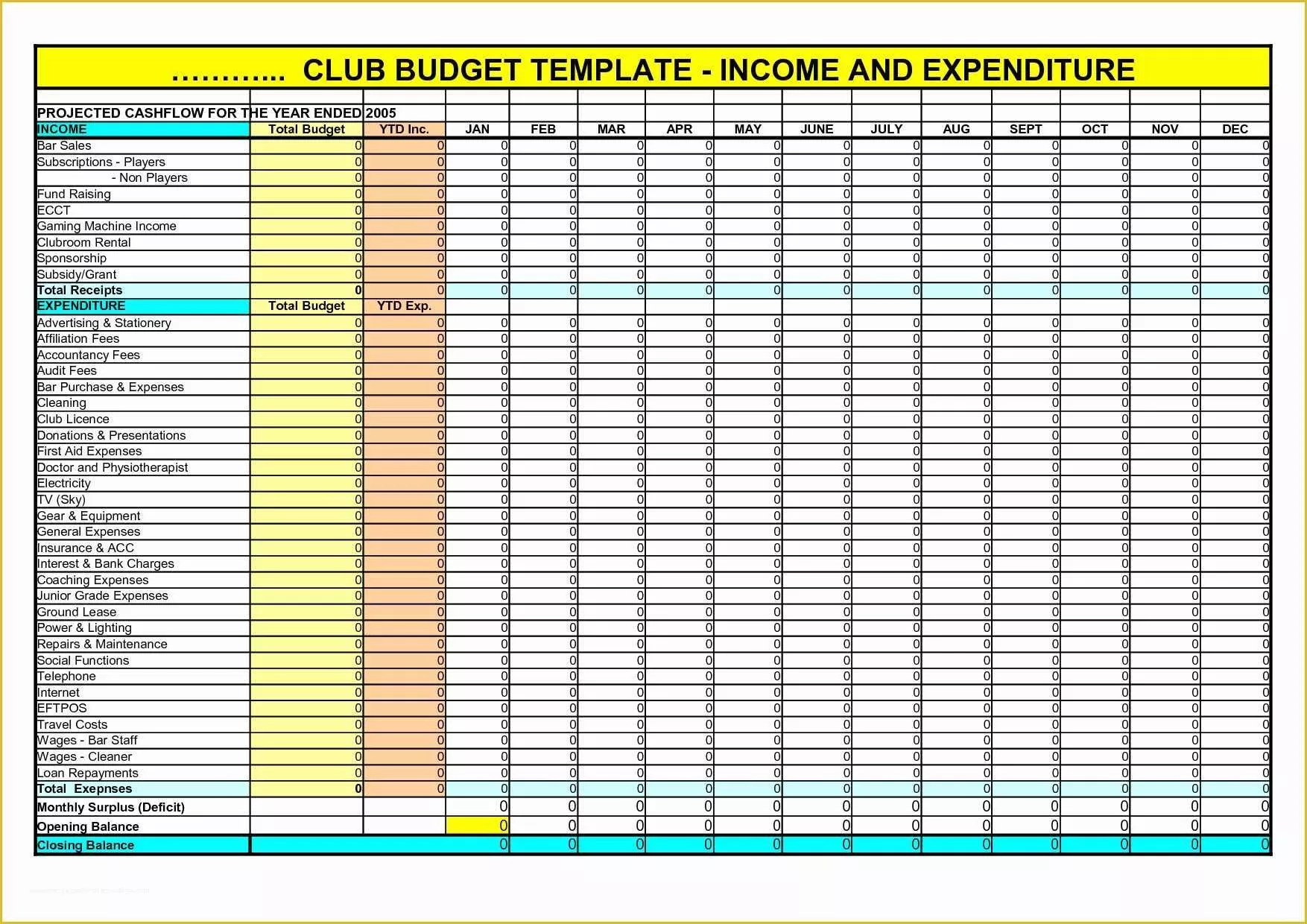 Free Downloadable Budget Template Of Business Bud