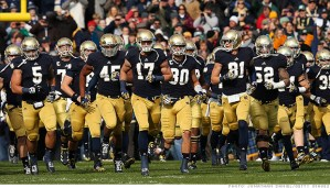 Notre Dame Football, The Organization – Part 2