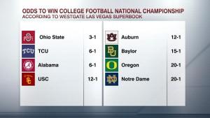 Courtesy of ESPN