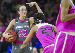 Notre Dame Women's Basketball – a Dash to the Finish