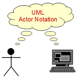 Use Case Diagram  Actor Notation