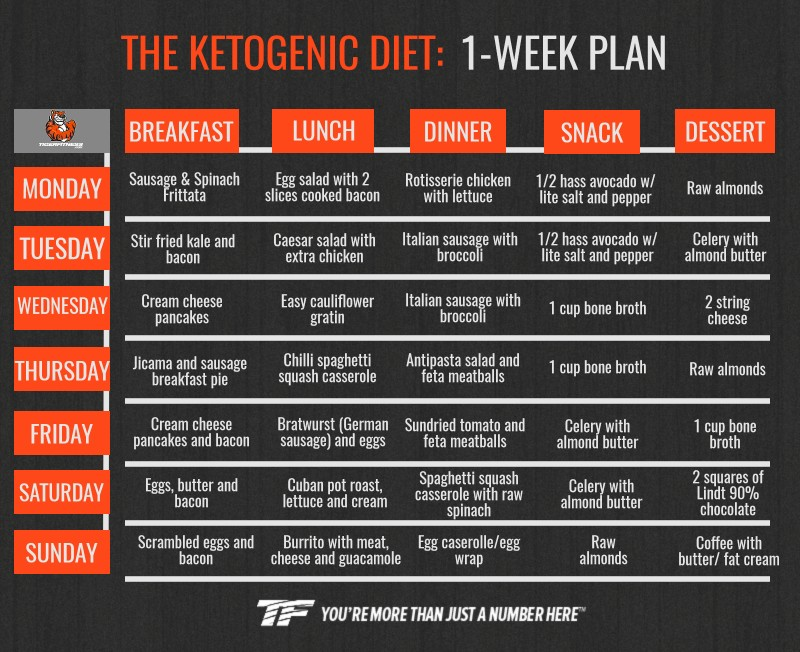Keto Diet Meal Plan For Beginners To Lose Weight Fast Her Style Code