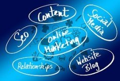 online content marketer