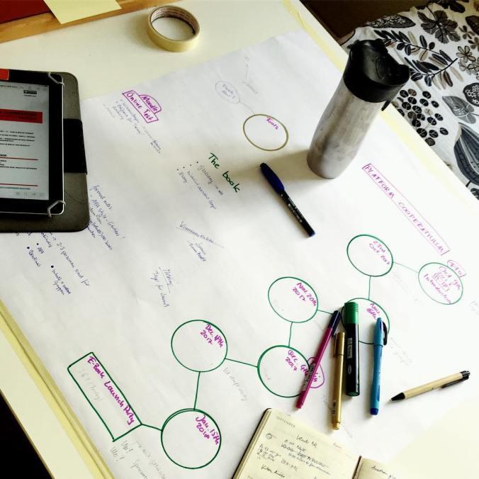 Oldschool Seminarplanung fr das kommende Wintersemester  platformcoop coops viadrinahellip