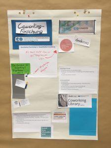 Plakat zur Session über Coworkingforschung