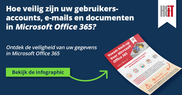 Back-up Office 365 Infographic