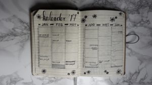 bullet journal setup 2017 iris huijkman
