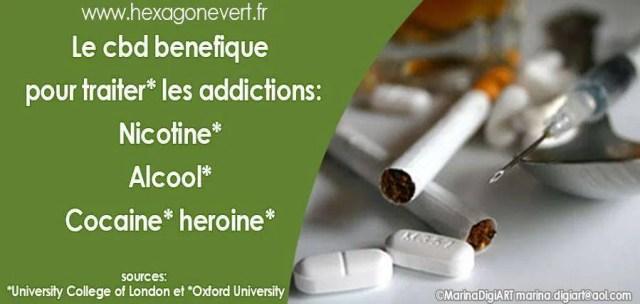 Le CBD et le traitement des addictions