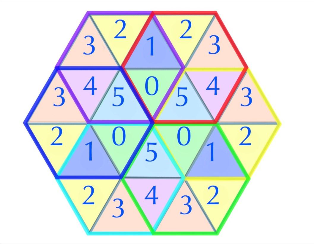 Prime Hexagon: Mod 6 values