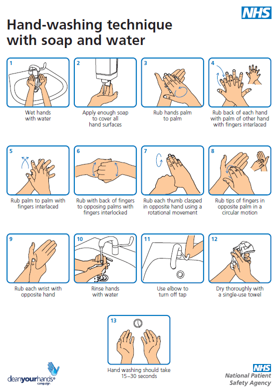 Image result for NHS hand washing