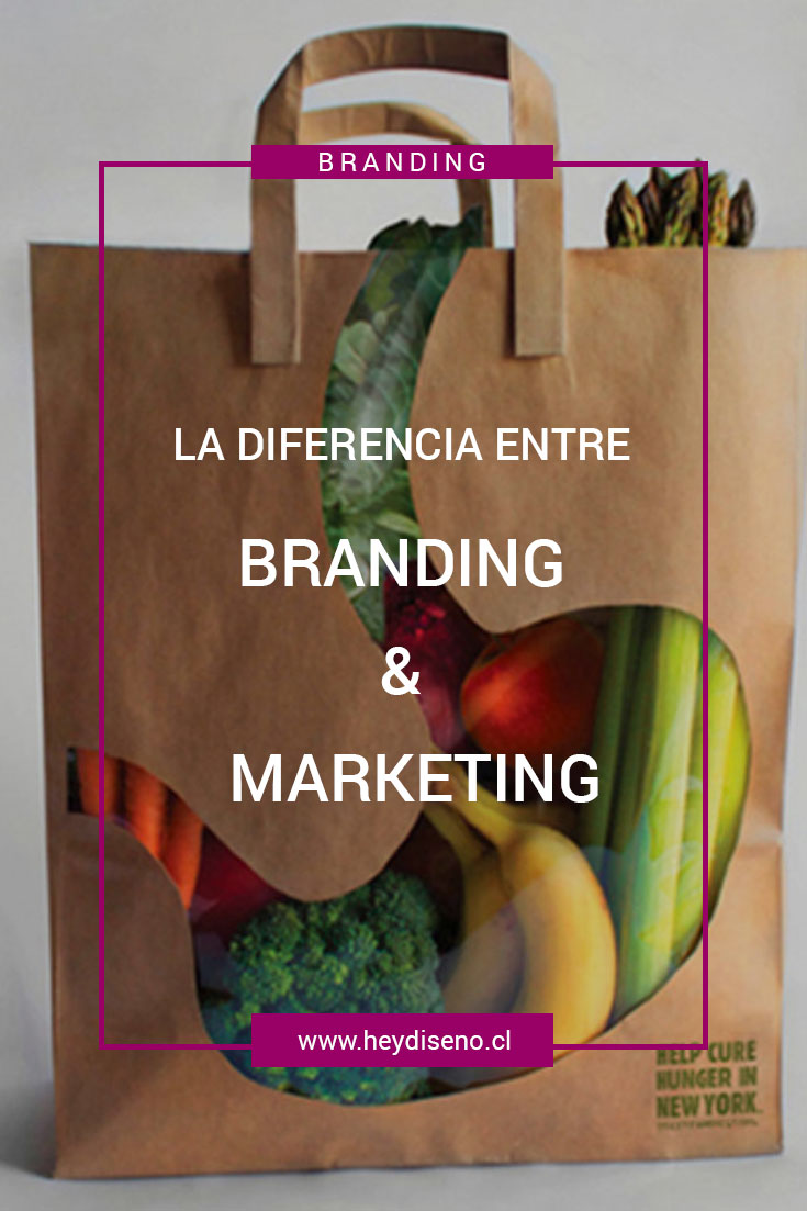 branding-marketing
