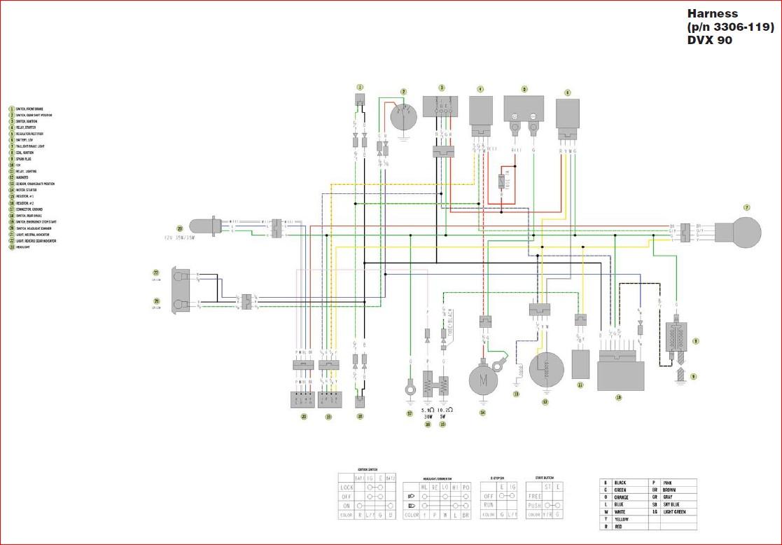 Arctic Cat Atv Wiring Diagrams