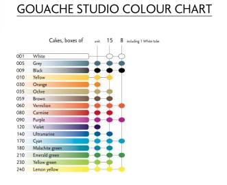 Caran D'Ache gouache studio cake colour chart