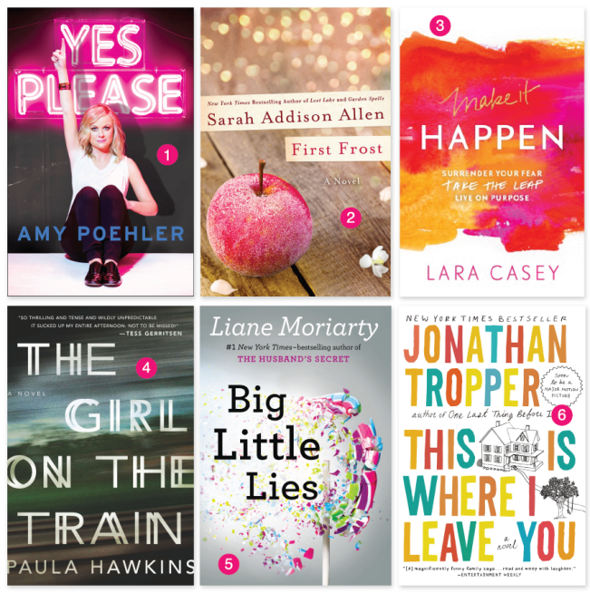 Hey There Sunshine's Current Reading List for 2015