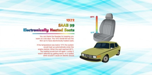 Halfords In Car Tech Infographic 6