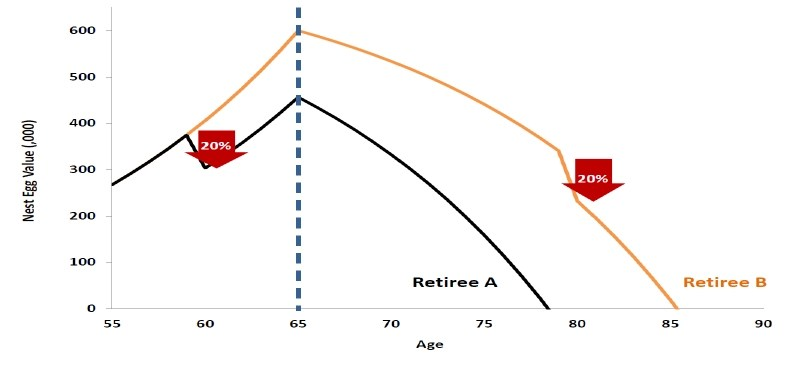 defending-your-pension-article