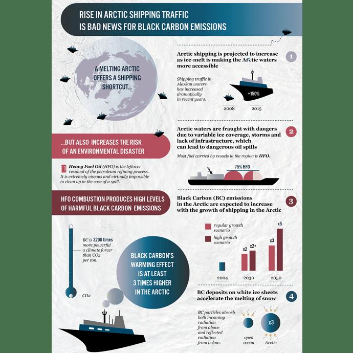 Black Carbon infographic