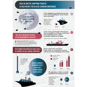 Black Carbon infographic