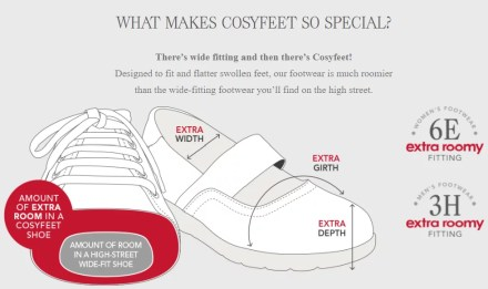 Cosyfeet shoe diagram for wider fitting shoes, adaptive footwear