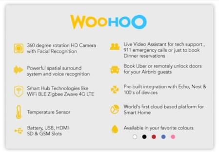 woohoo-specs