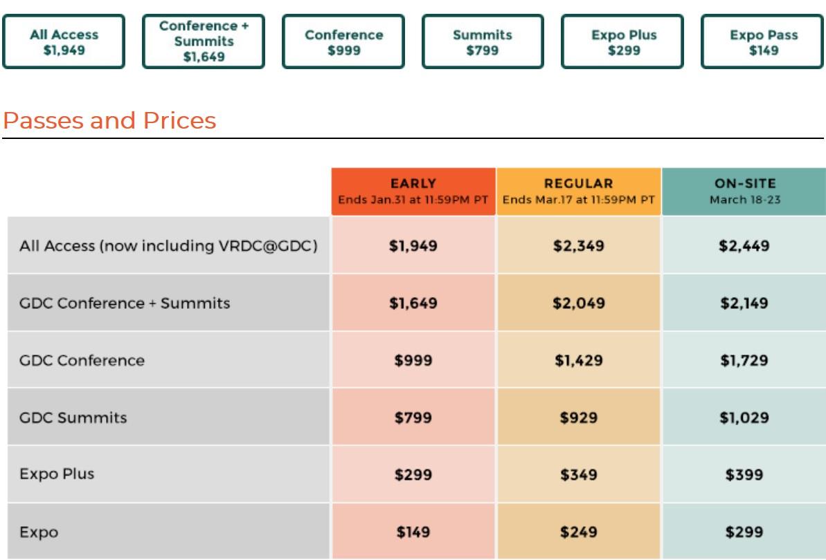 GDC 2018 Price