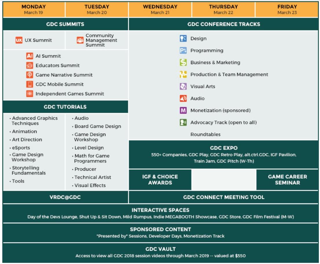 GDC Schedule
