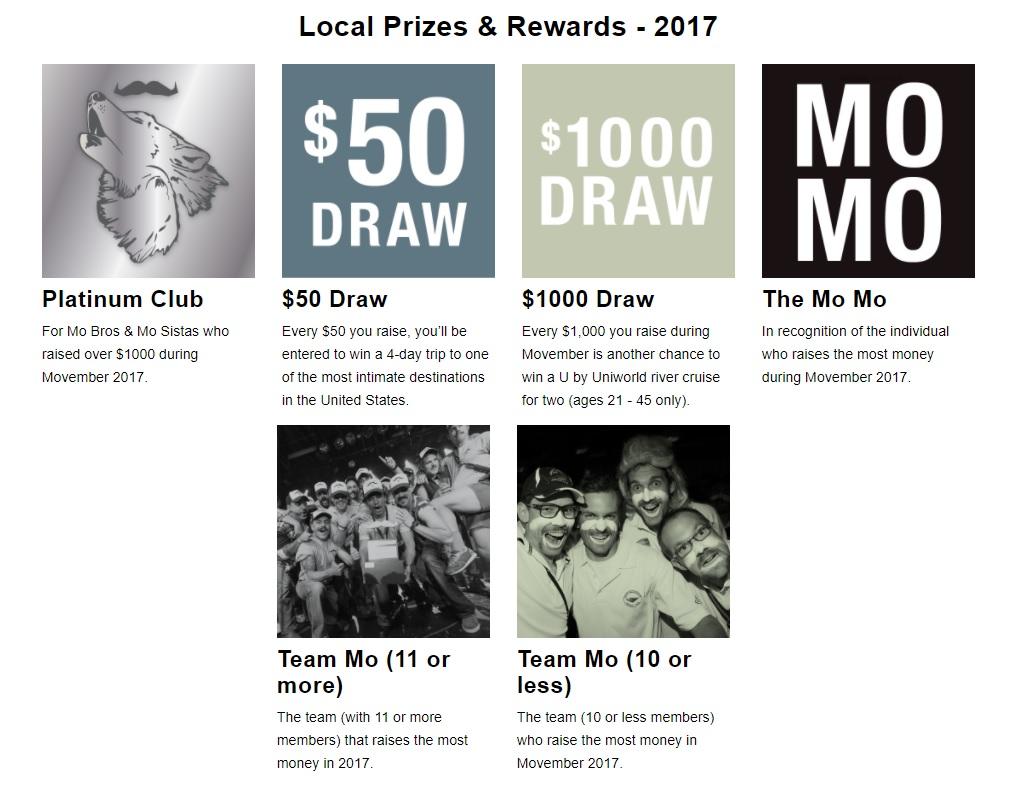 Movember Prize