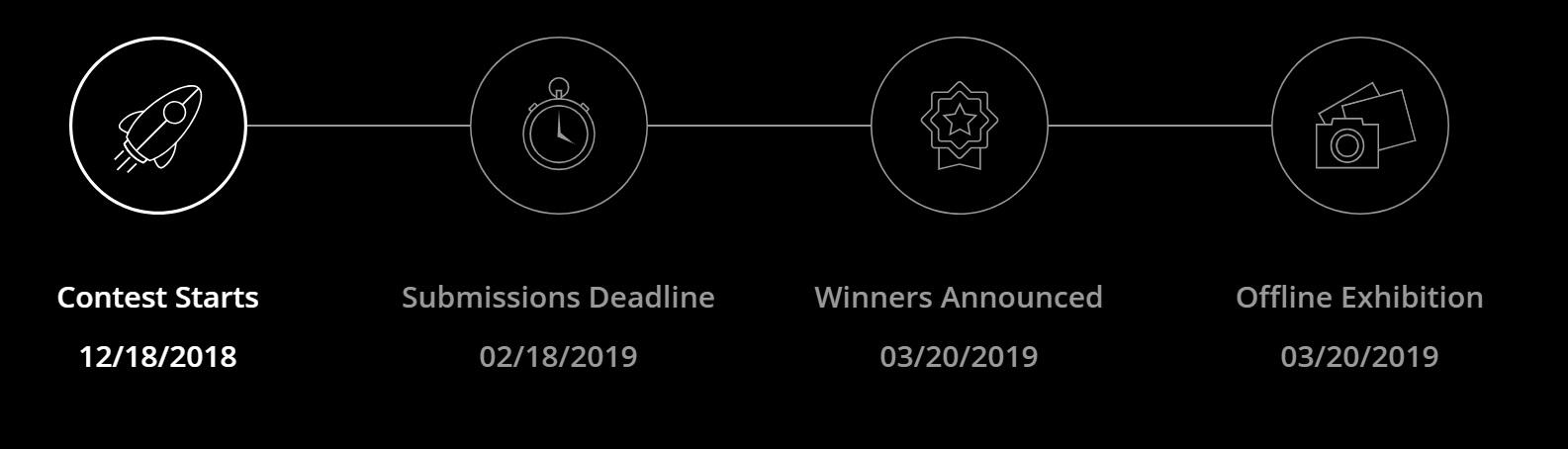 DJI Contest Deadline