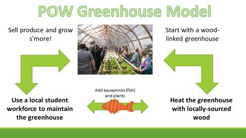 POW, Greenhouse, Prince of Wales, Biomass