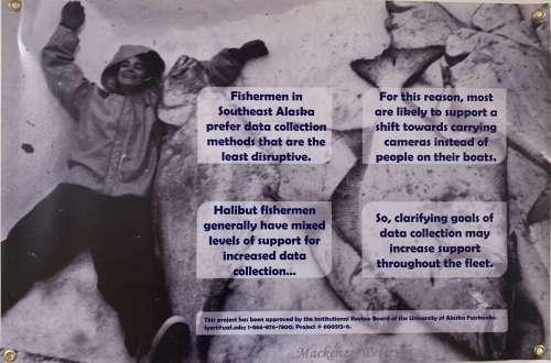 elizabeth figus halibut poster