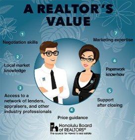 Real estate oahu