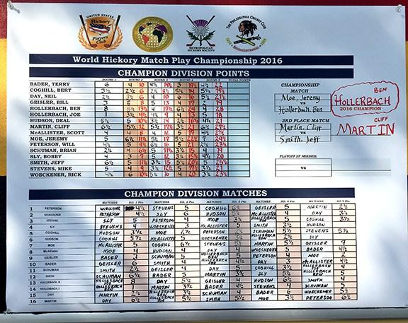 w-scoreboard-1
